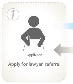 Application for lawyer referral