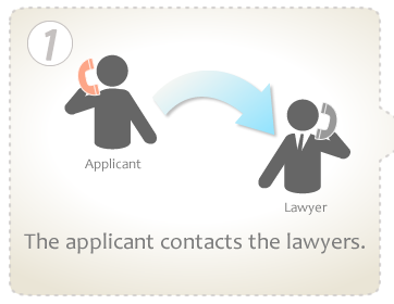 1 The applicant contacts the lawyers
