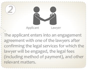 2 The applicant enters into an engagement agreement with one of the lawyers after confirming the legal services for which the lawyer will be engaged, the legal fees (including method of payment), and other relevant matters
